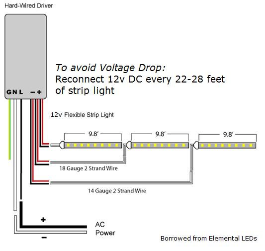 Советы и рекомендации по выбору и самостоятельному монтажу светодиодной ленты. Где применяется и как правильно подключить светодиодную ленту