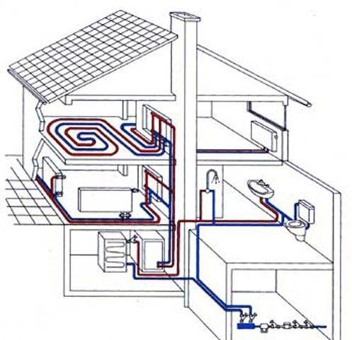 Схема водоснабжения частного