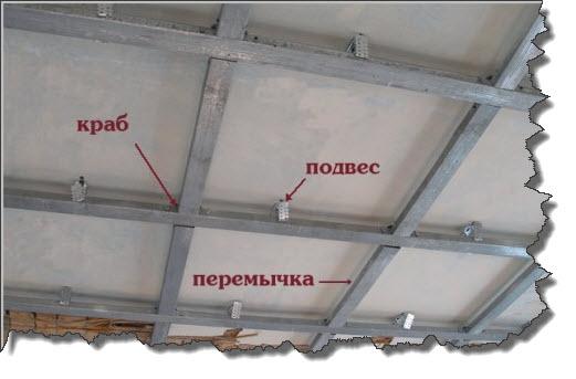 Как сделать потолок своими руками фото