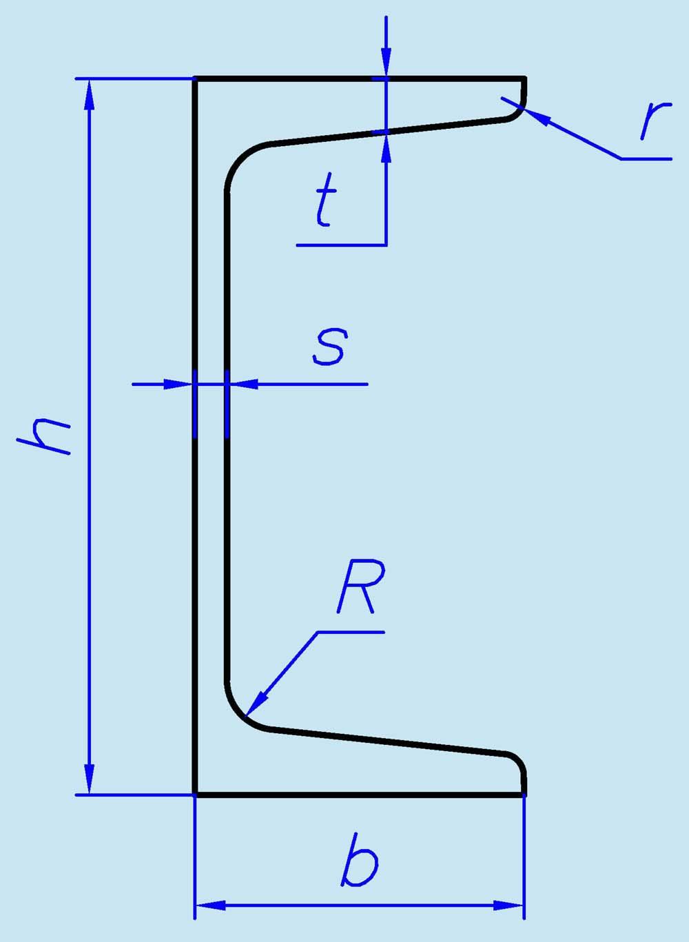 Сколько весит метр швеллера. Подробная инструкция.